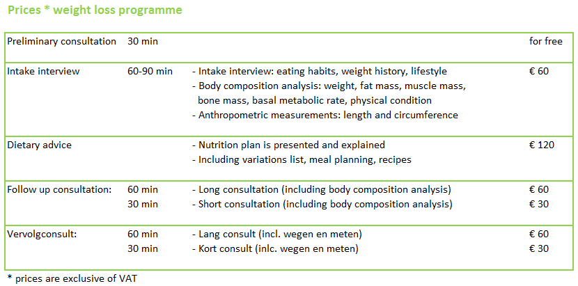 Prices weight loss programme